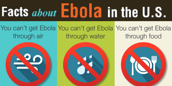 What You Need to Know About Ebola feature image